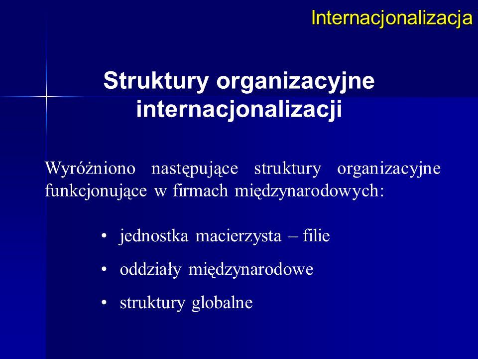 Struktury organizacyjne internacjonalizacji