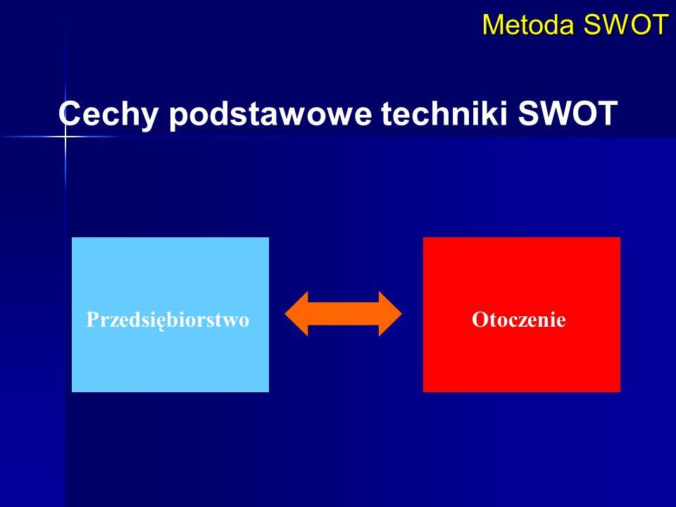 Cechy podstawowe techniki SWOT
