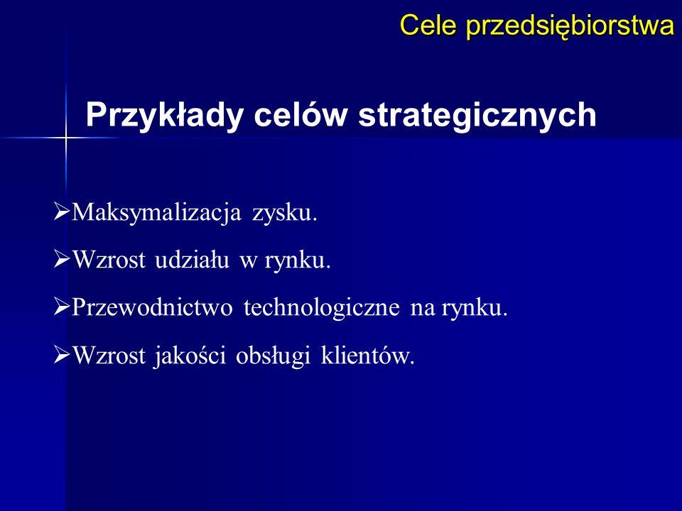 Przykłady celów strategicznych