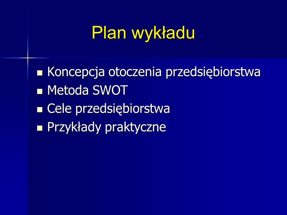 Plan wykładu Koncepcja otoczenia przedsiębiorstwa Metoda SWOT