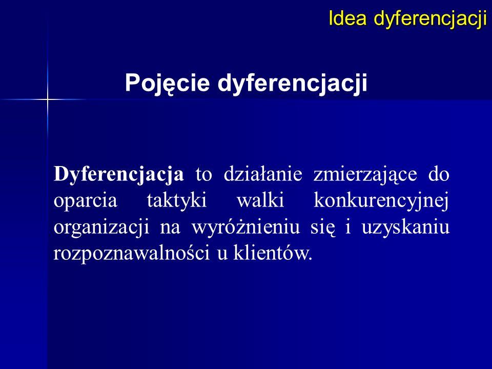 Pojęcie dyferencjacji