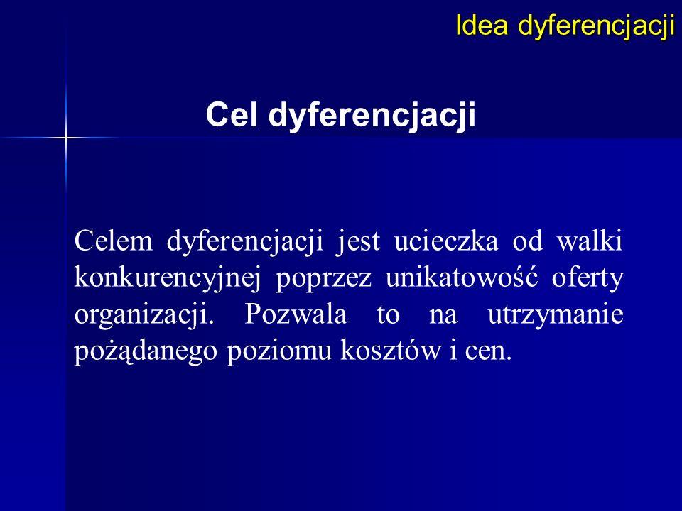 Idea dyferencjacji Cel dyferencjacji.
