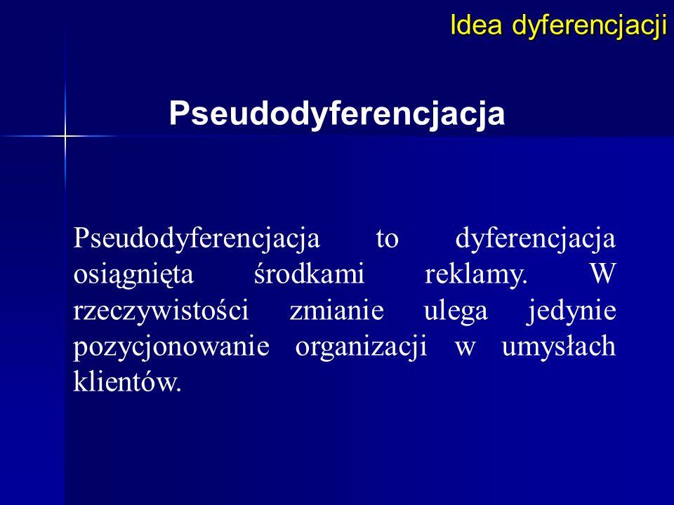 Idea dyferencjacji Pseudodyferencjacja.