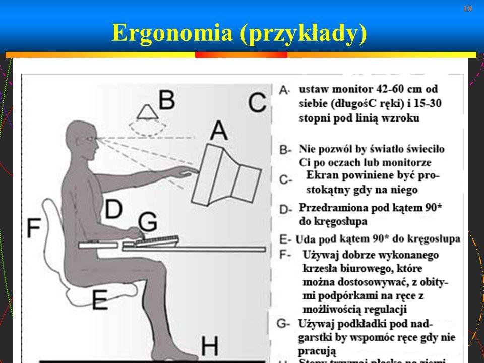 Ergonomia (przykłady)