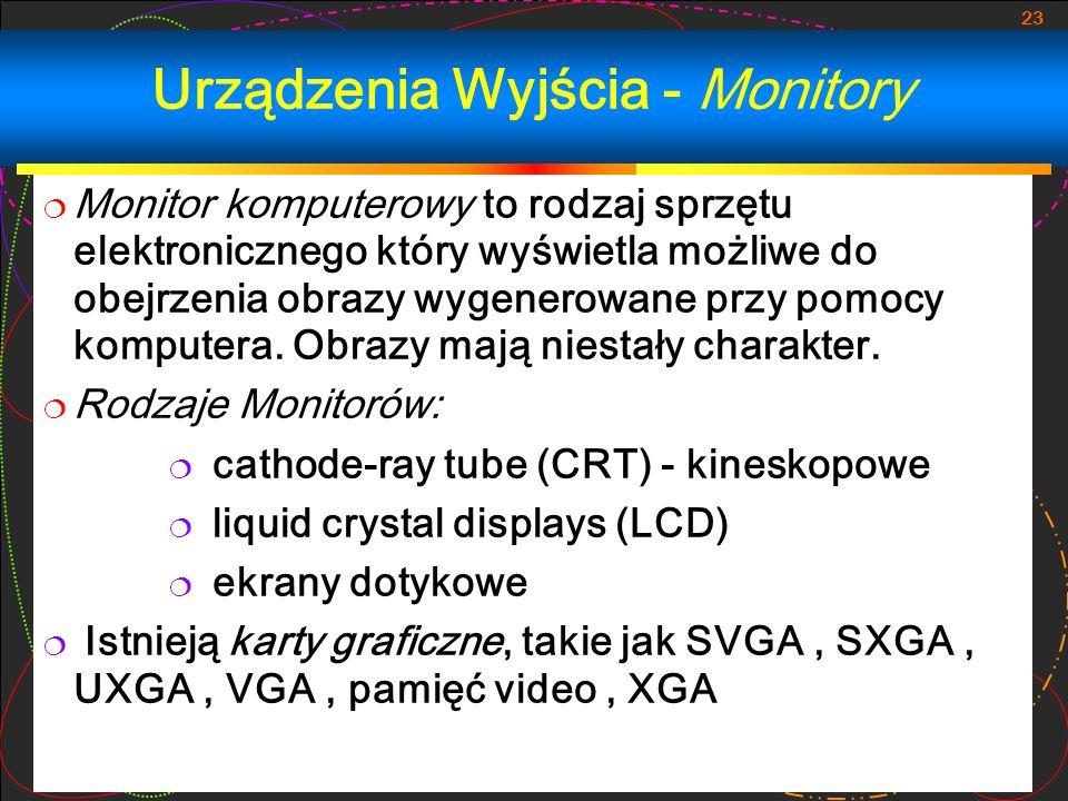 Urządzenia Wyjścia - Monitory