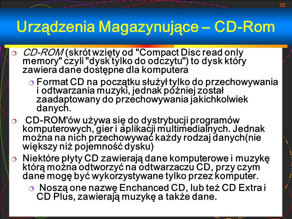 Urządzenia Magazynujące – CD-Rom