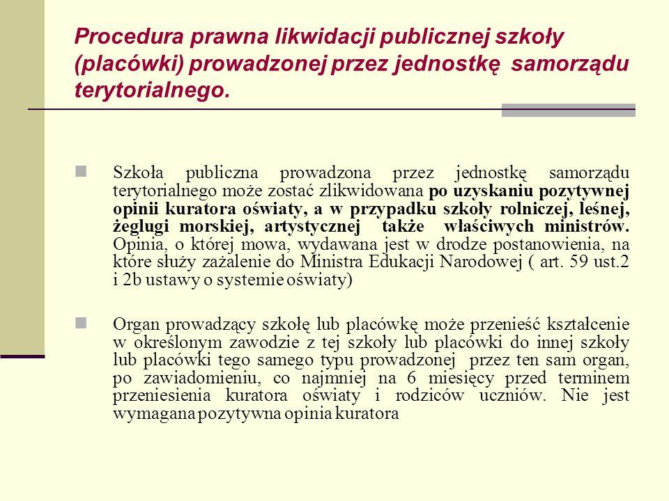 Procedura prawna likwidacji publicznej szkoły (placówki) prowadzonej przez jednostkę samorządu terytorialnego.