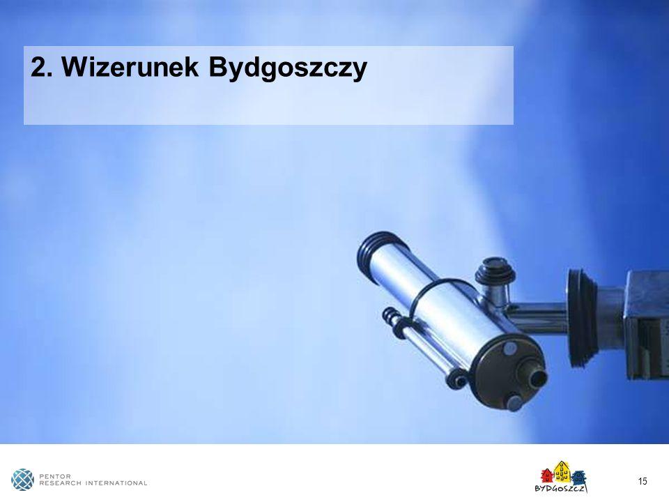 2. Wizerunek Bydgoszczy