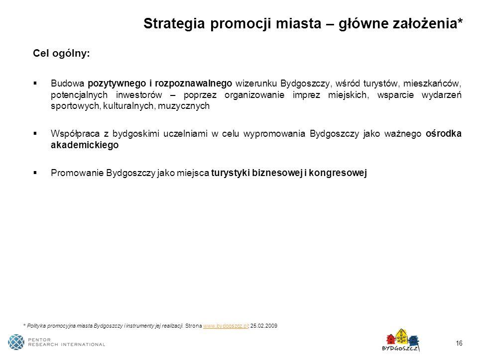 Strategia promocji miasta – główne założenia*