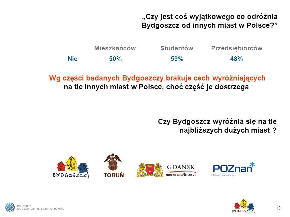 Czy Bydgoszcz wyróżnia się na tle najbliższych dużych miast