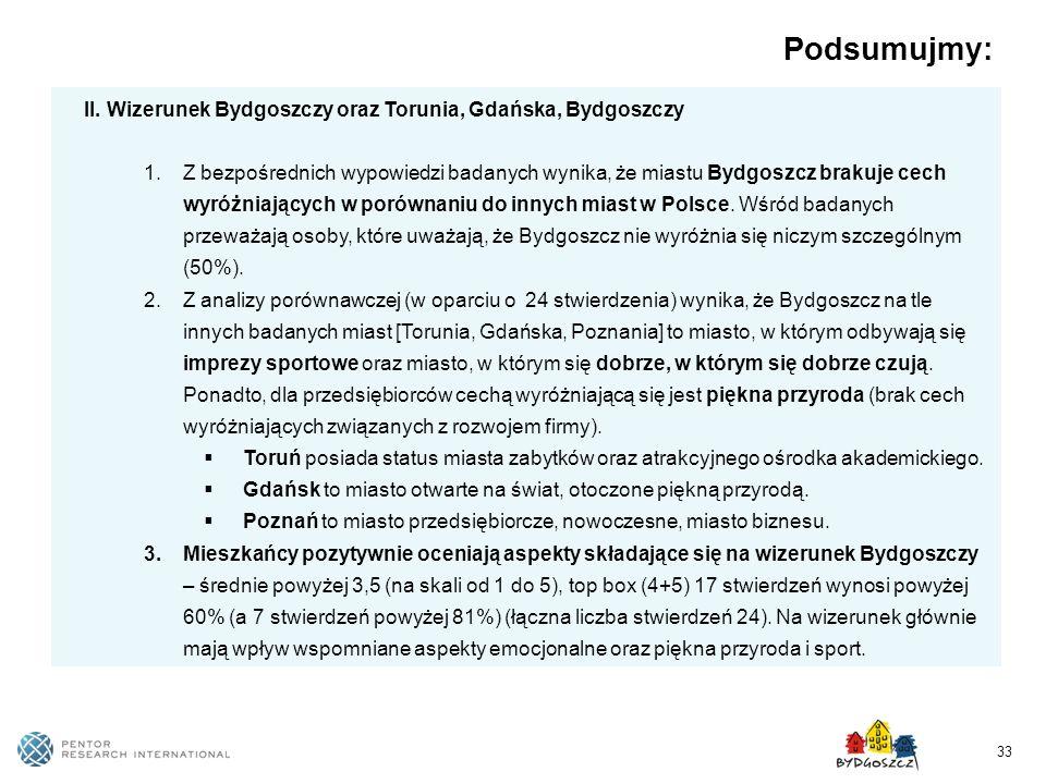 Podsumujmy: II. Wizerunek Bydgoszczy oraz Torunia, Gdańska, Bydgoszczy