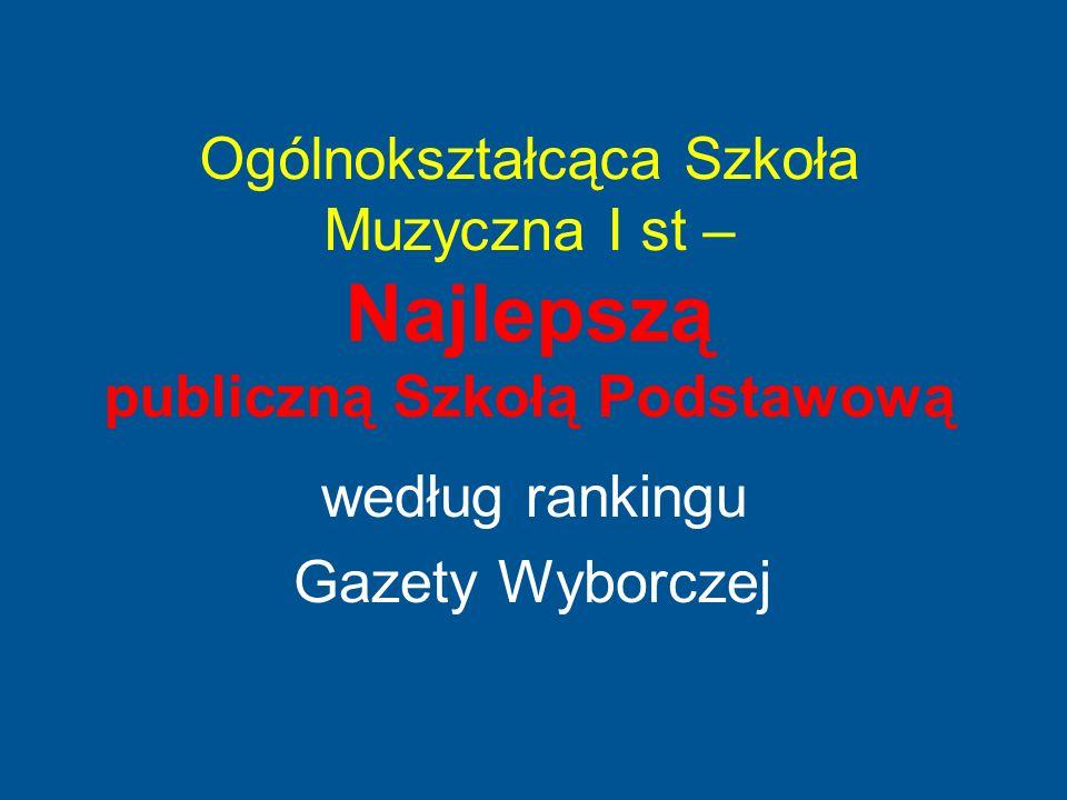 według rankingu Gazety Wyborczej