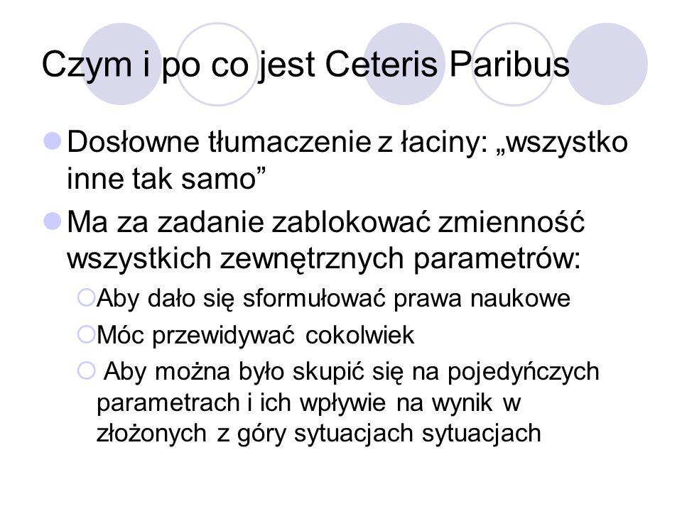 Czym i po co jest Ceteris Paribus