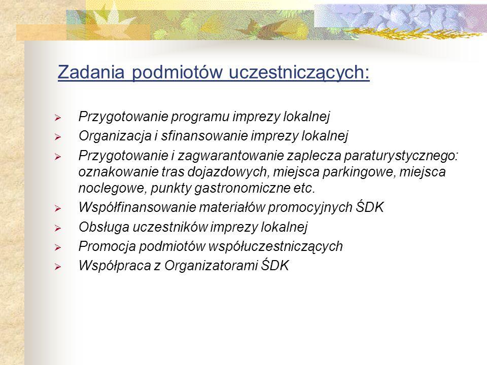 Zadania podmiotów uczestniczących: