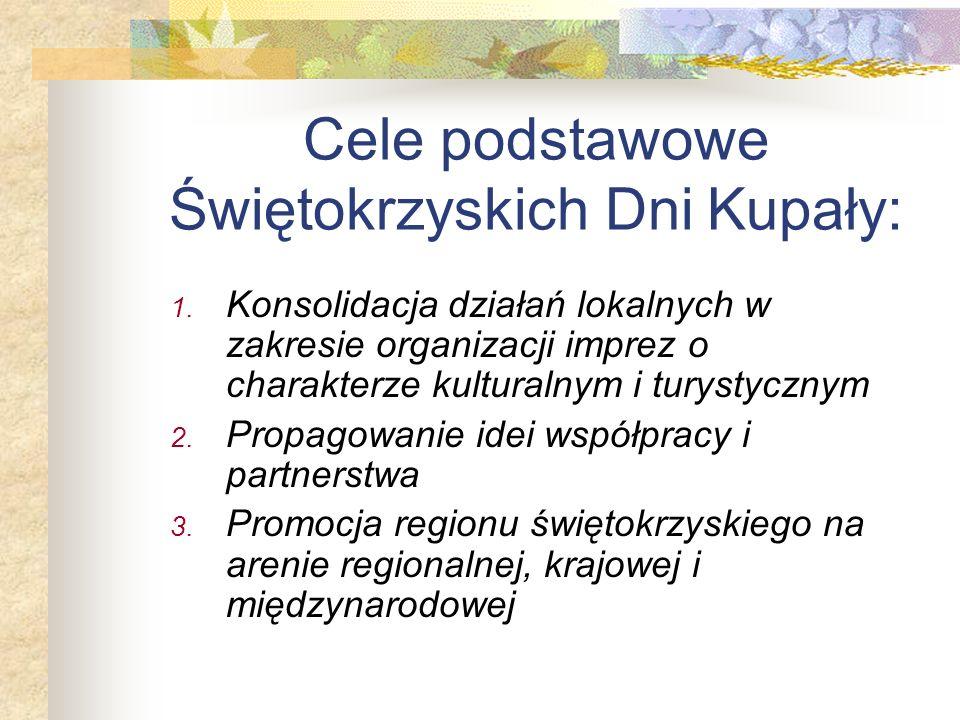 Cele podstawowe Świętokrzyskich Dni Kupały: