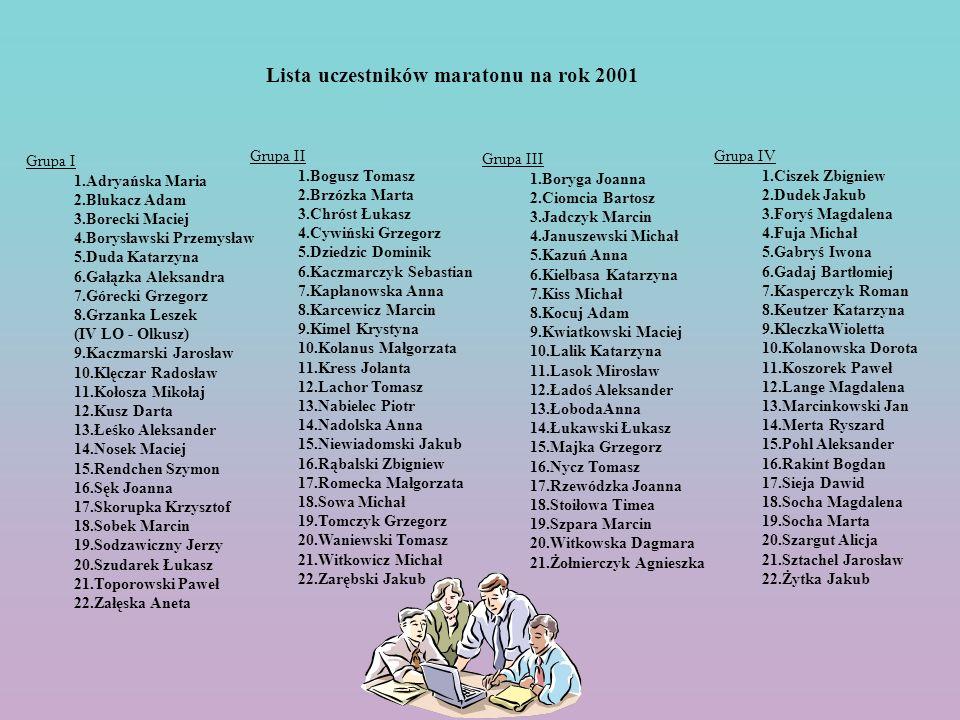 Lista uczestników maratonu na rok 2001