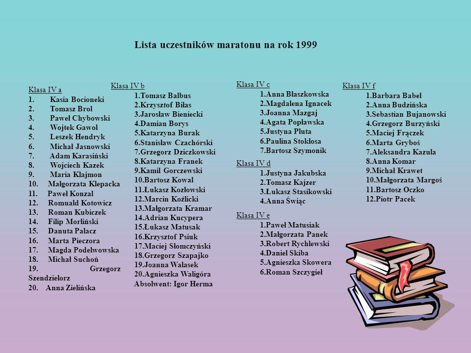 Lista uczestników maratonu na rok 1999