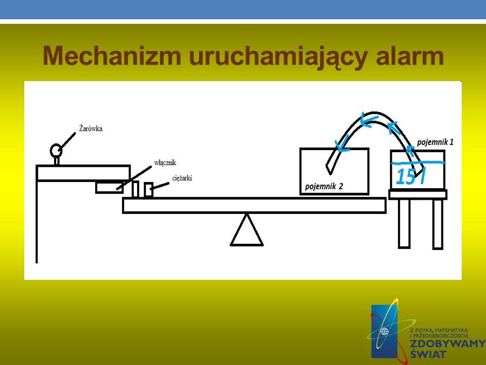 Mechanizm uruchamiający alarm