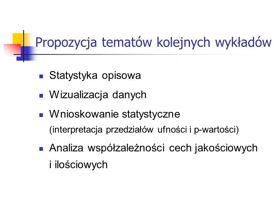 Propozycja tematów kolejnych wykładów