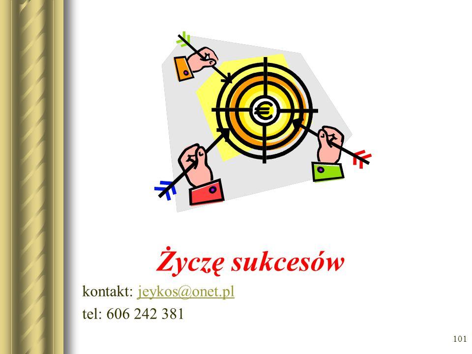 Życzę sukcesów kontakt: jeykos@onet.pl tel: 606 242 381