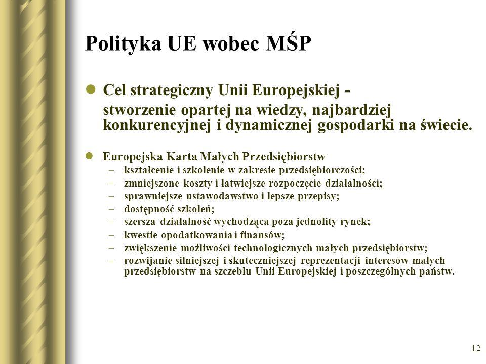 Polityka UE wobec MŚP Cel strategiczny Unii Europejskiej -