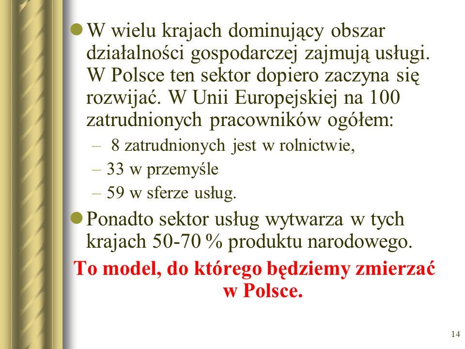 To model, do którego będziemy zmierzać w Polsce.