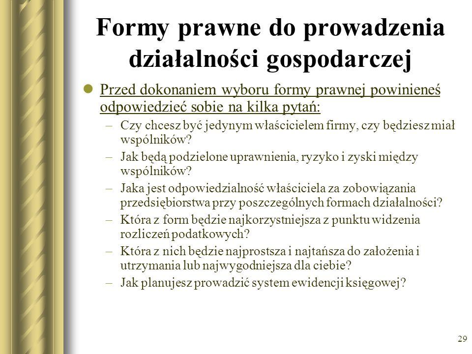 Formy prawne do prowadzenia działalności gospodarczej
