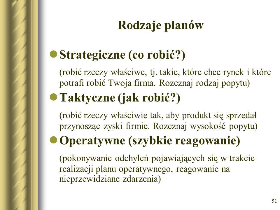 Rodzaje planów Strategiczne (co robić )