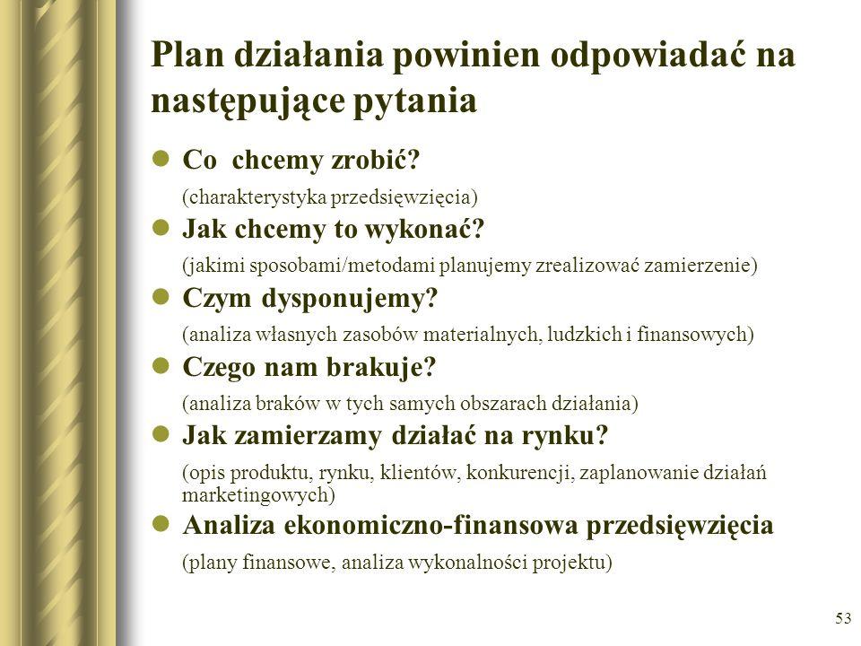 Plan działania powinien odpowiadać na następujące pytania