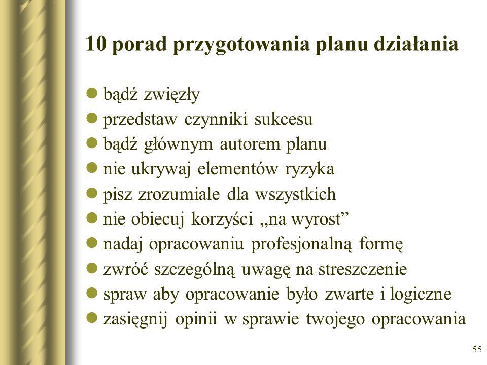 10 porad przygotowania planu działania