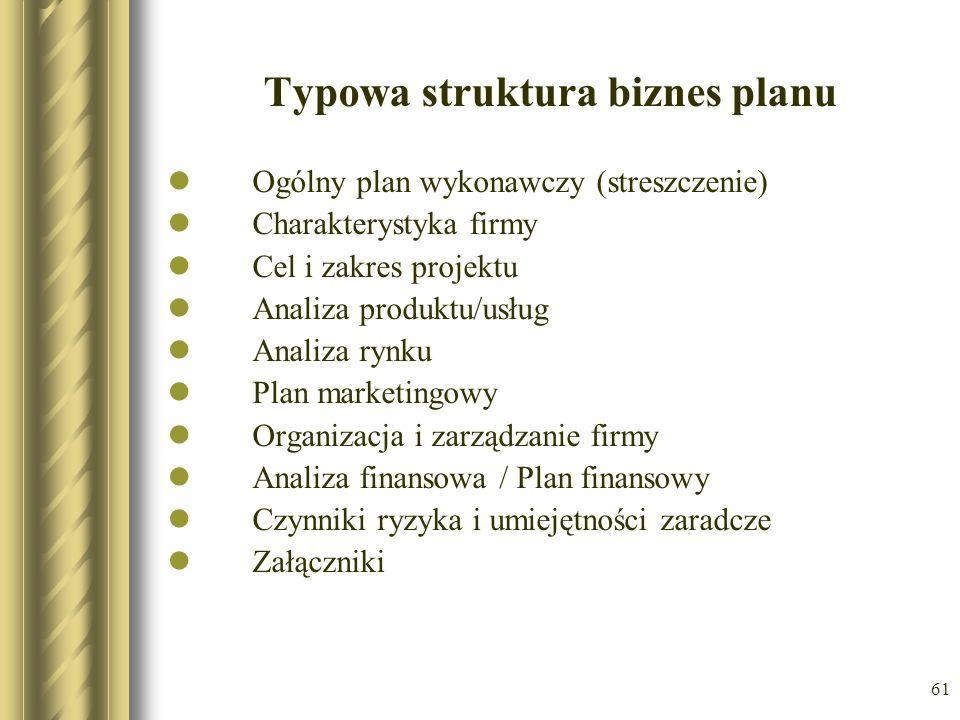 Typowa struktura biznes planu