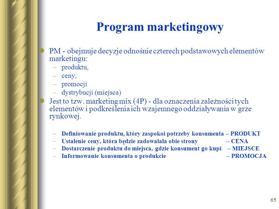 Program marketingowy PM - obejmuje decyzje odnośnie czterech podstawowych elementów marketingu: produktu,