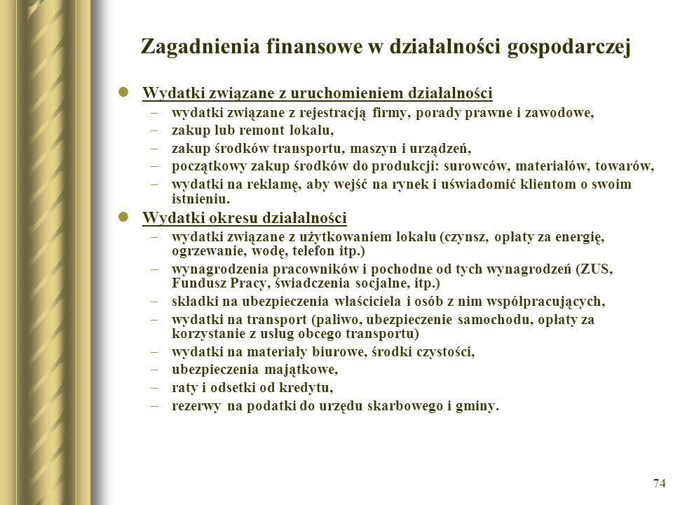 Zagadnienia finansowe w działalności gospodarczej