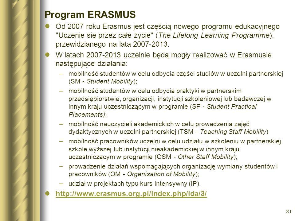 Program ERASMUS