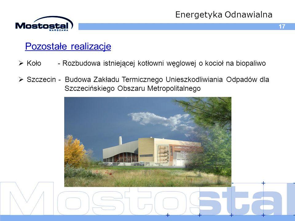 Pozostałe realizacje Energetyka Odnawialna