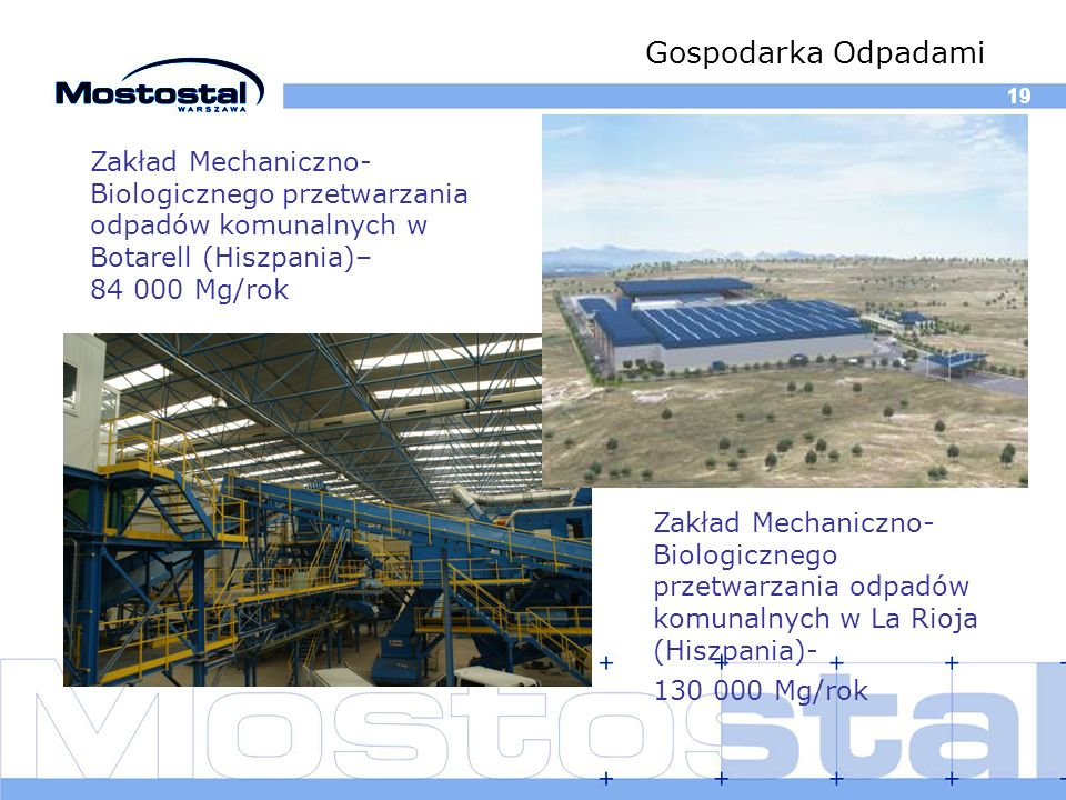 Gospodarka Odpadami 19. 19. Zakład Mechaniczno-Biologicznego przetwarzania odpadów komunalnych w Botarell (Hiszpania)– 84 000 Mg/rok.