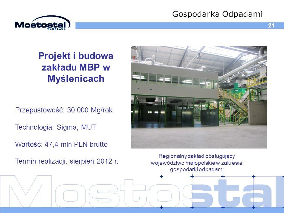 Projekt i budowa zakładu MBP w Myślenicach