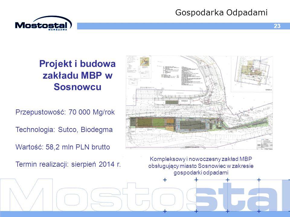 Projekt i budowa zakładu MBP w Sosnowcu