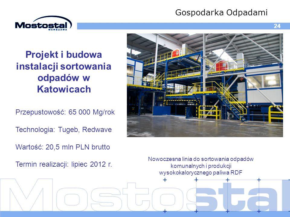 Projekt i budowa instalacji sortowania odpadów w Katowicach