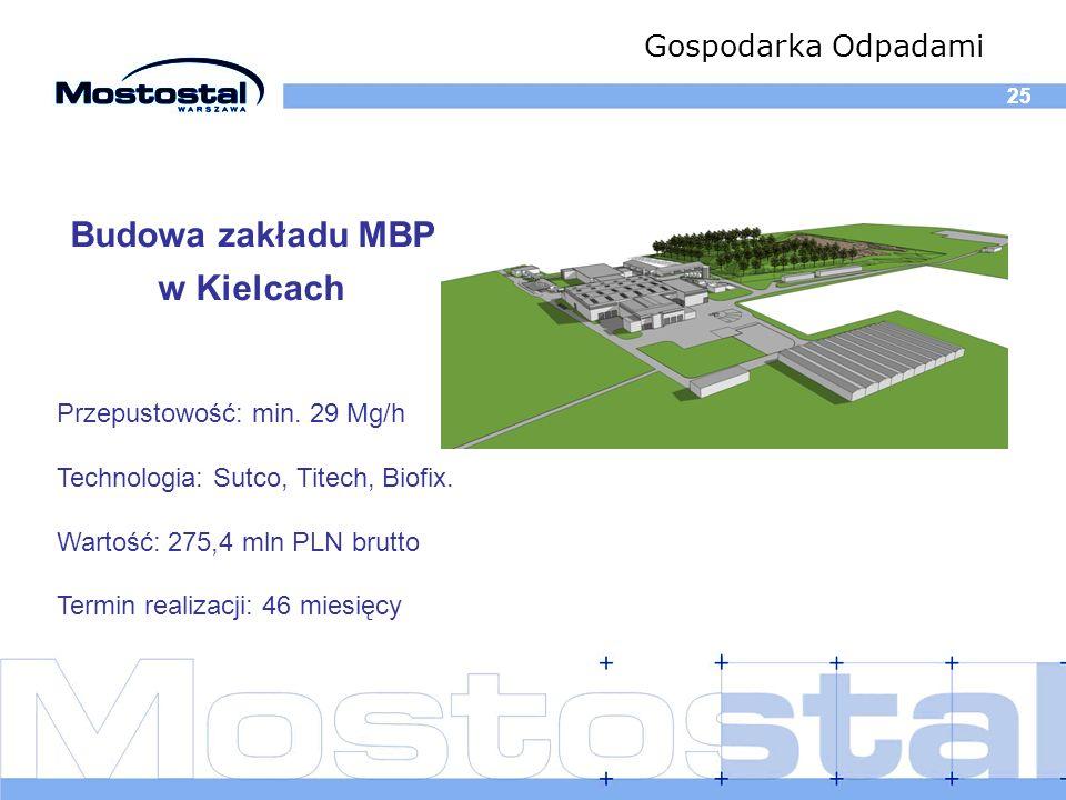 Budowa zakładu MBP w Kielcach Gospodarka Odpadami