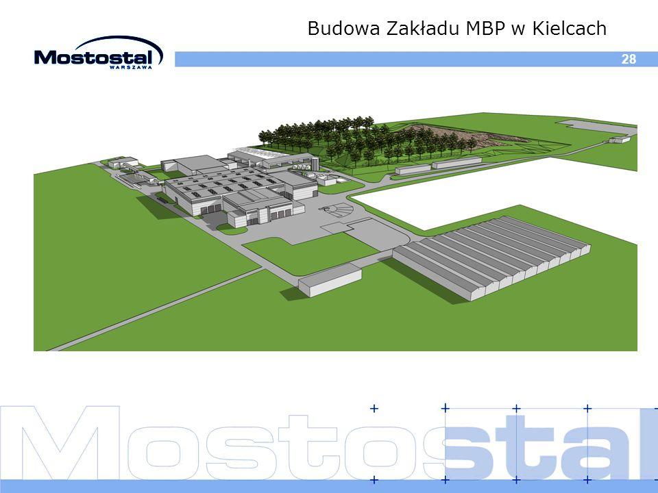 Budowa Zakładu MBP w Kielcach