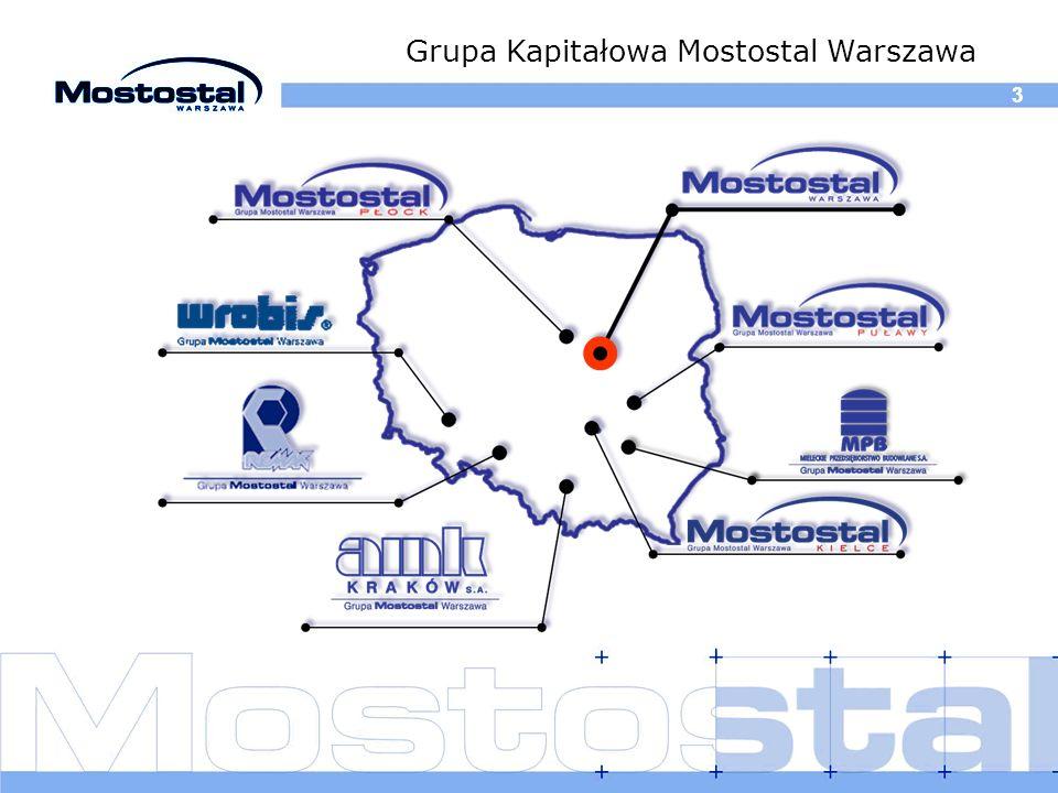 Grupa Kapitałowa Mostostal Warszawa