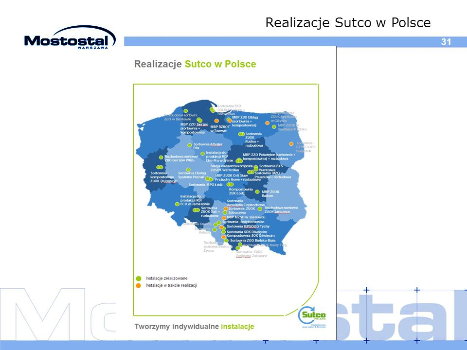 Realizacje Sutco w Polsce