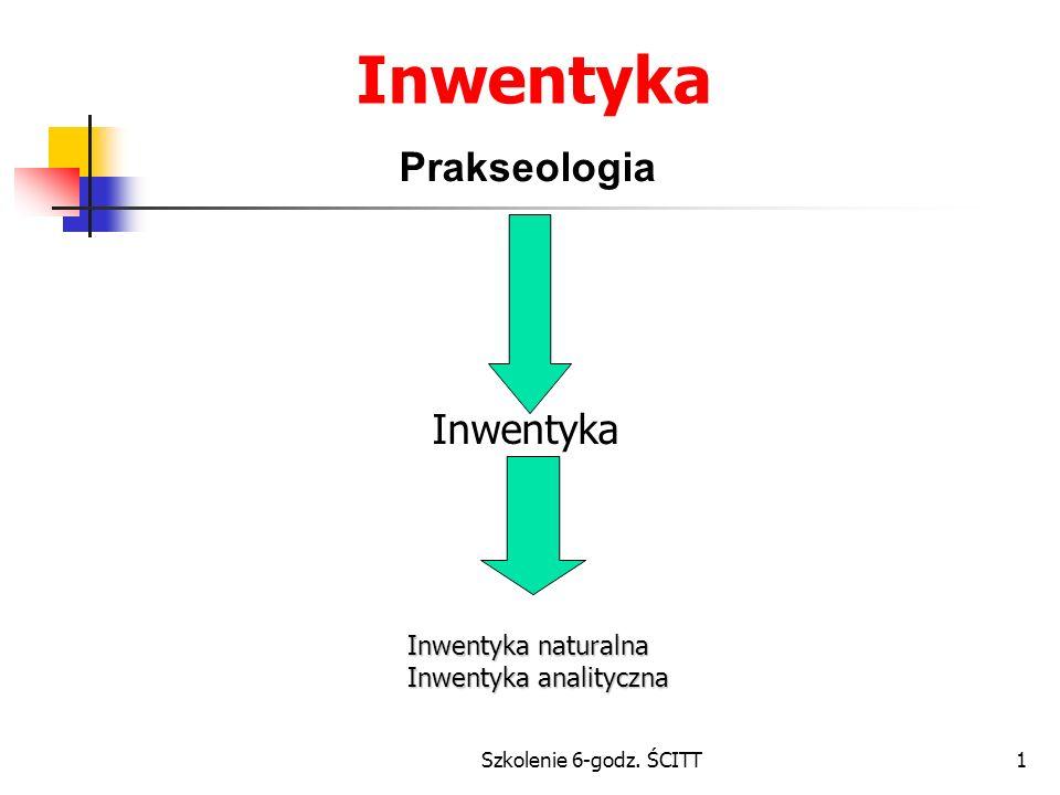Inwentyka Prakseologia Inwentyka Inwentyka naturalna