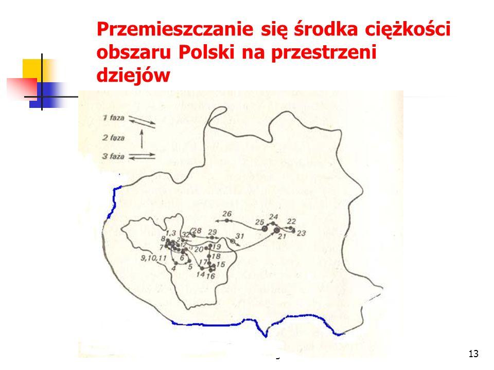 Przemieszczanie się środka ciężkości obszaru Polski na przestrzeni dziejów