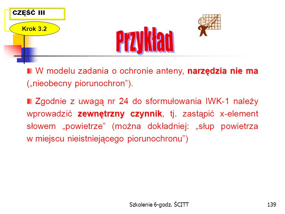"""CZĘŚĆ III Krok 3.2. Przykład. W modelu zadania o ochronie anteny, narzędzia nie ma (""""nieobecny piorunochron )."""