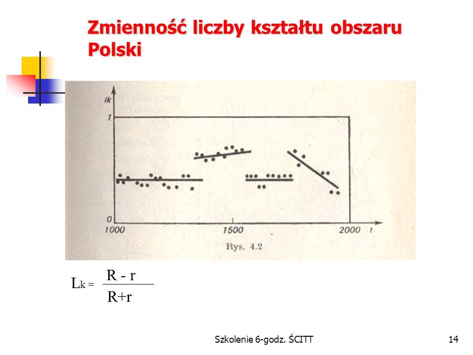 Zmienność liczby kształtu obszaru Polski
