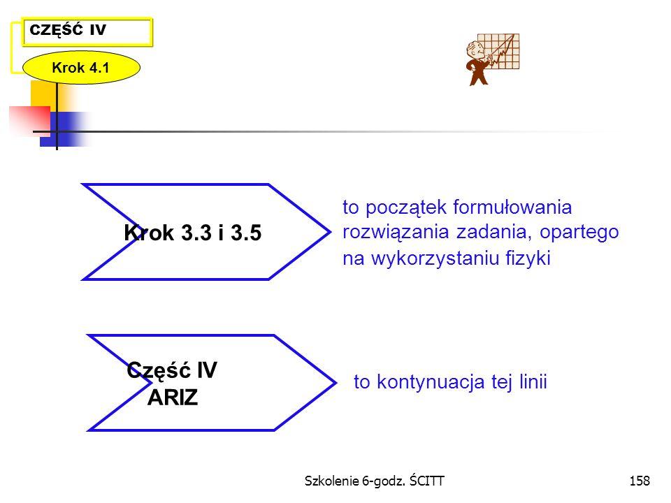 CZĘŚĆ IV Krok 4.1. Krok 3.3 i 3.5. to początek formułowania rozwiązania zadania, opartego na wykorzystaniu fizyki.