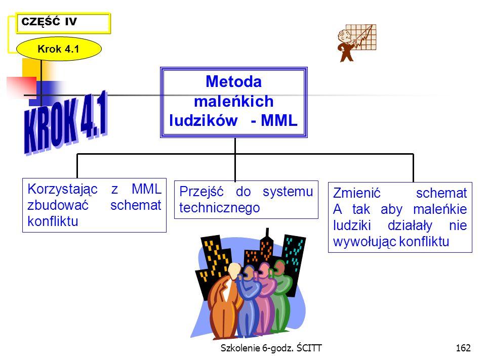 Metoda maleńkich ludzików - MML