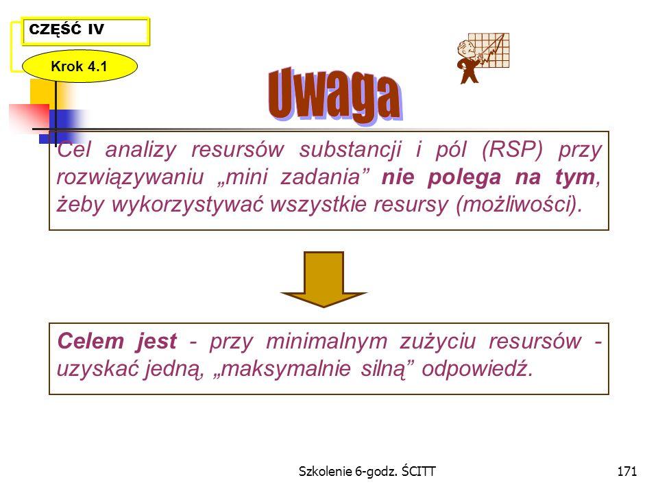 CZĘŚĆ IV Krok 4.1. Uwaga.